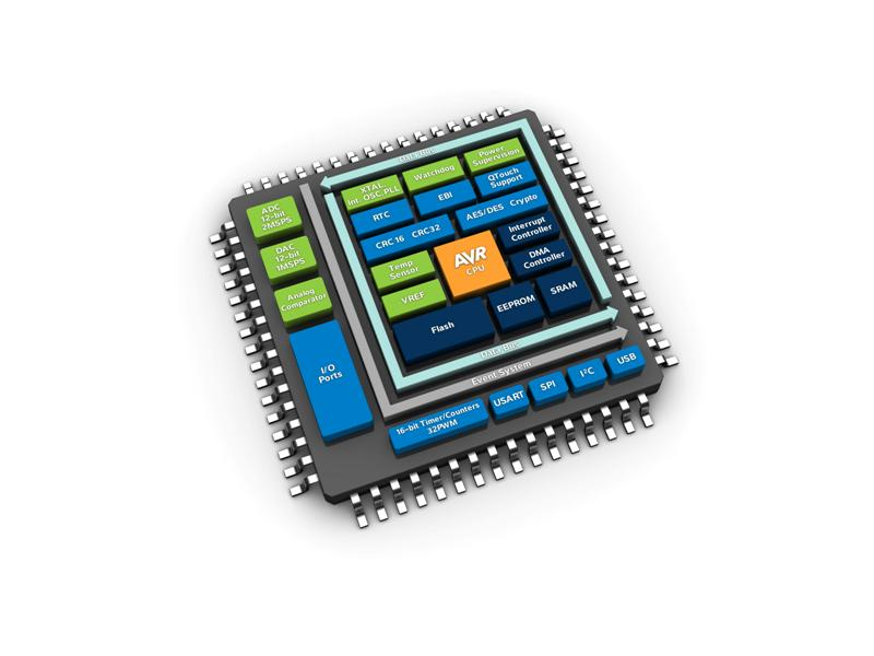 Atmel Launches Ultra-low Power, 8/16-bit AVR XMEGA Series with USB and High-precision Analog