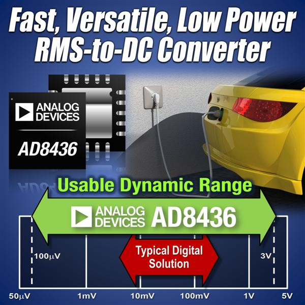 Analog Devices RMS-to-DC Converter Ensures Accuracy And Best-in-Class Dynamic Range
