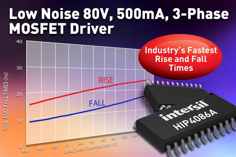 Intersil's Compact HIP4086A Three-Phase Bridge Driver IC Features Industry's Fastest Rise and Fall Times