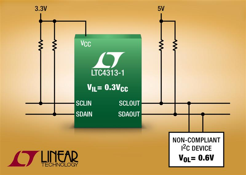Hot Swap™ I2C Bus Buffers Provide High Noise Margins, Level Shifting & Stuck Bus Recovery