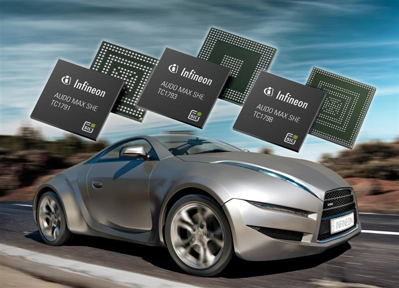 Infineon AUDO MAX SHE Enhances In-Vehicle Security and Tamper-Proofs Electronic Control Units