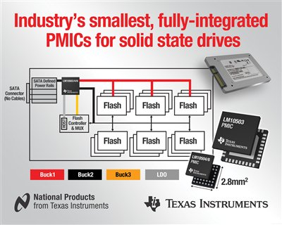 TI introduces industry's smallest power management ICs for solid state drives