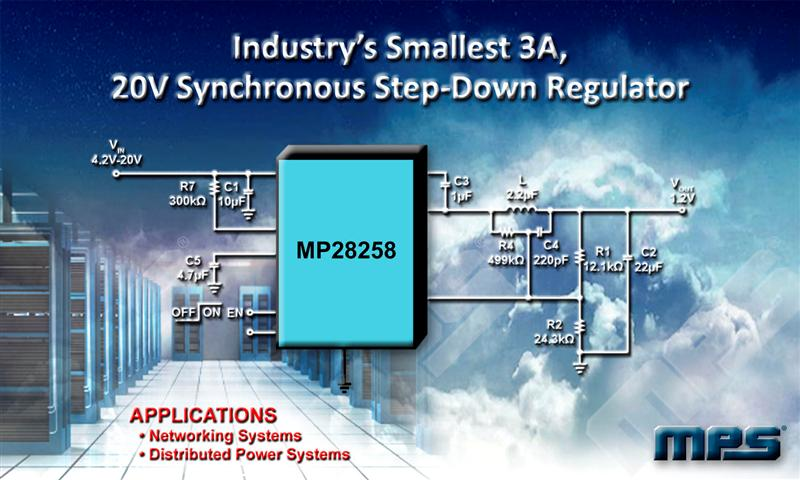 Monolithic Power Systems Announces Industrys Smallest 3A, 20V Synchronous Step-Down Regulator