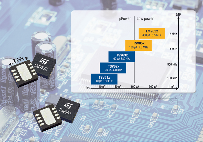 New Op Amps from STMicroelectronics Add Precision and Save Space