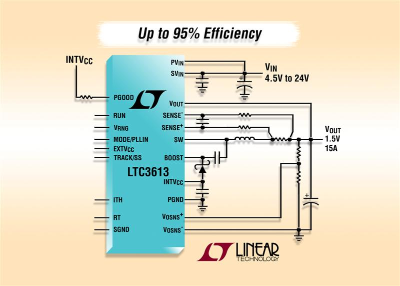 24V, 15A Monolithic Synchronous Step-Down Regulator with Differential Output Sensing & Clock Synchronization