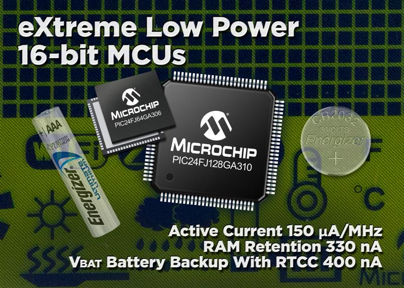 Microchip expands XLP PIC® MCU portfolio with industry's lowest active current for 16-bit MCUs & new low-power sleep modes