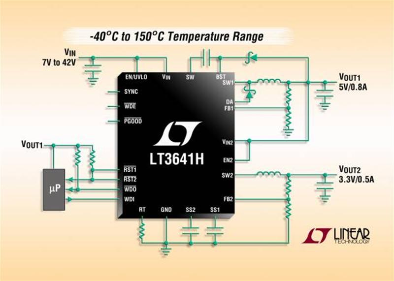 42V Input with 55V Transient Protection, 2MHz Dual Step-Down Regulator with Power-On Reset & Watchdog Timer with 150°C Maximum Junction Temperature