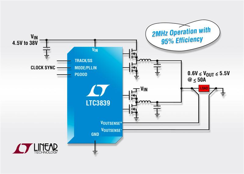 Synchronous Step-Down DC/DC Controller Delivers Up to 95% Efficiency with 2MHz Operating Frequency