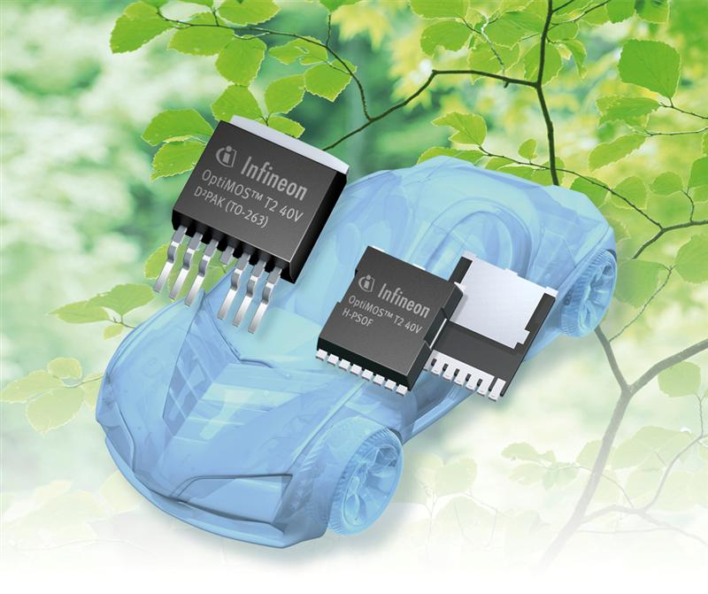 Infineon Introduces Innovative New H-PSOF Packaging for Automotive Power Electronics; Sets New Standard for High-Current Capability and High Efficiency