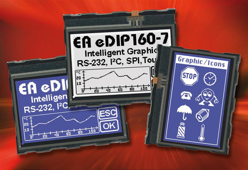 Intelligence and versatility - EA eDIP160-7 graphic displays