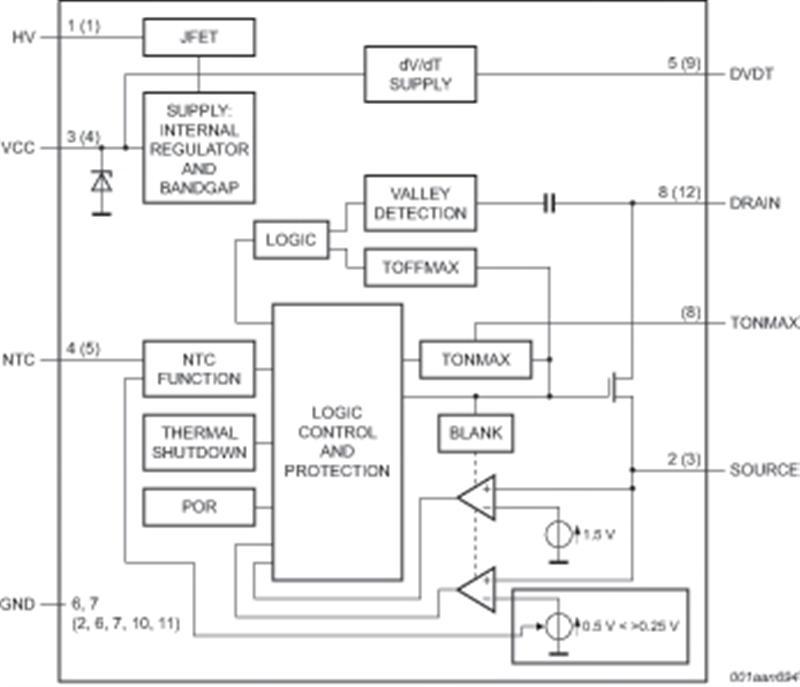 wiring diagram for cctv system – readingrat, Wiring block