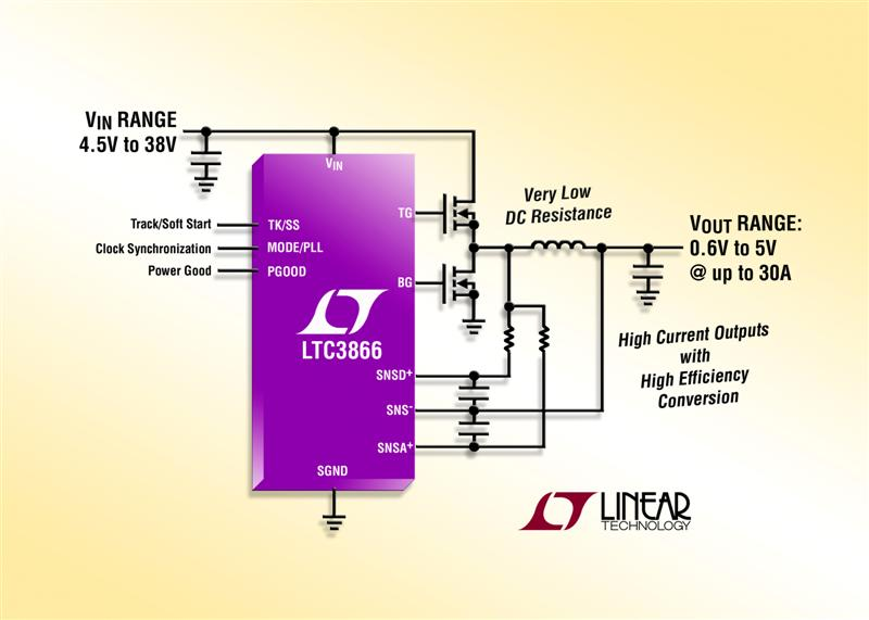 Synchronous Step-Down Controller Provides True Current Mode Control with Sub Milliohm DCR Sensing