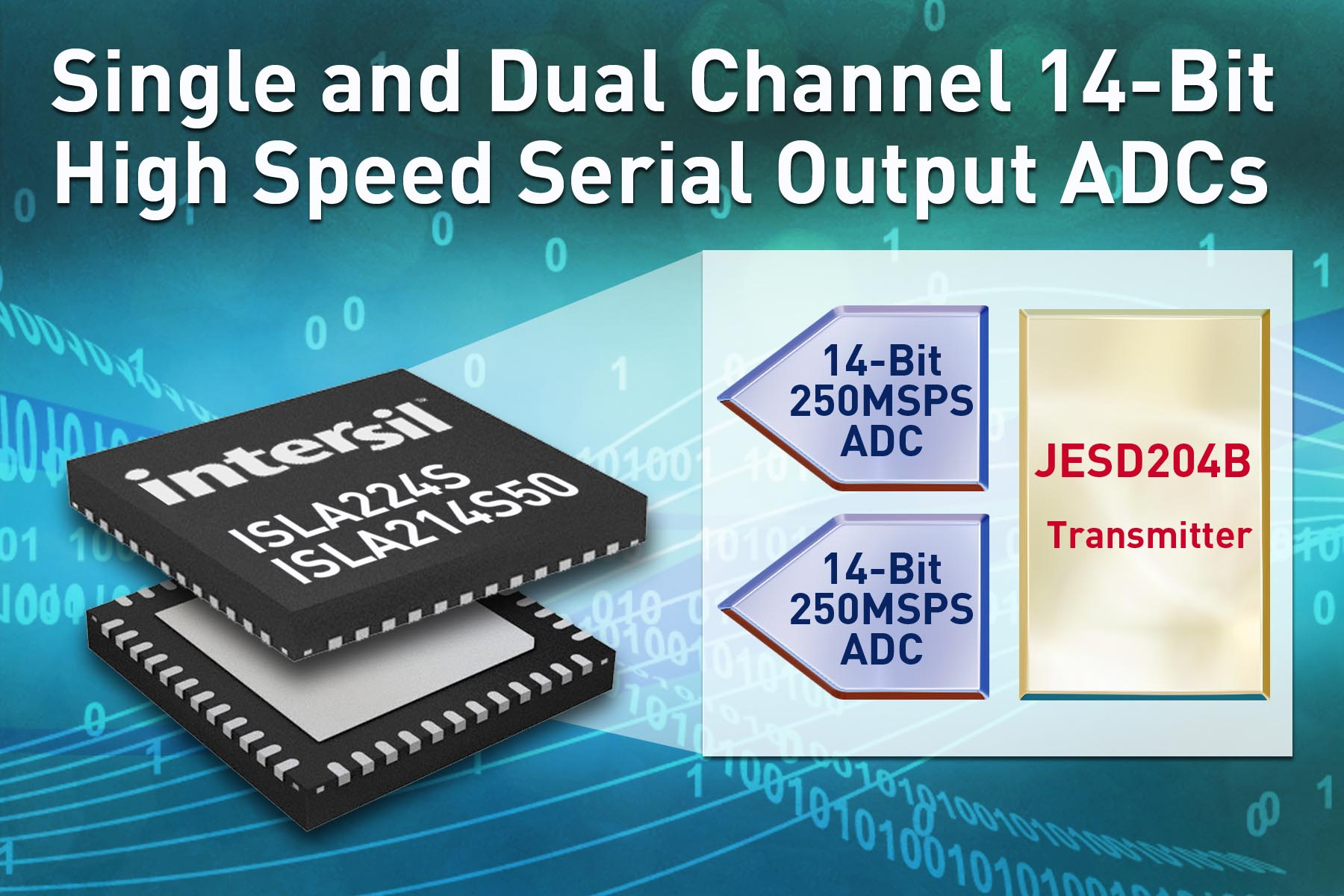 Compact 250/500Msps Serial Output ADCs Simplify Board Layout