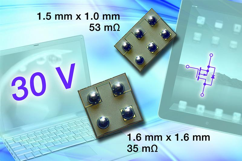 New Vishay Siliconix 30 V P-Channel Chipscale MOSFETs Include Industry's Smallest in 1 mm by 1.5 mm Size, and Industry's Lowest On-Resistance for 30 V in 1.6 mm by 1.6 mm Size