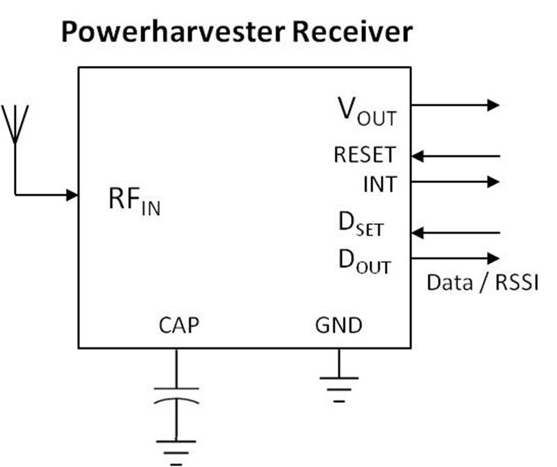 Powercast's Chipset and RF Energy Harvesting Reference Design Enable Low-Cost Wireless Power over Distance