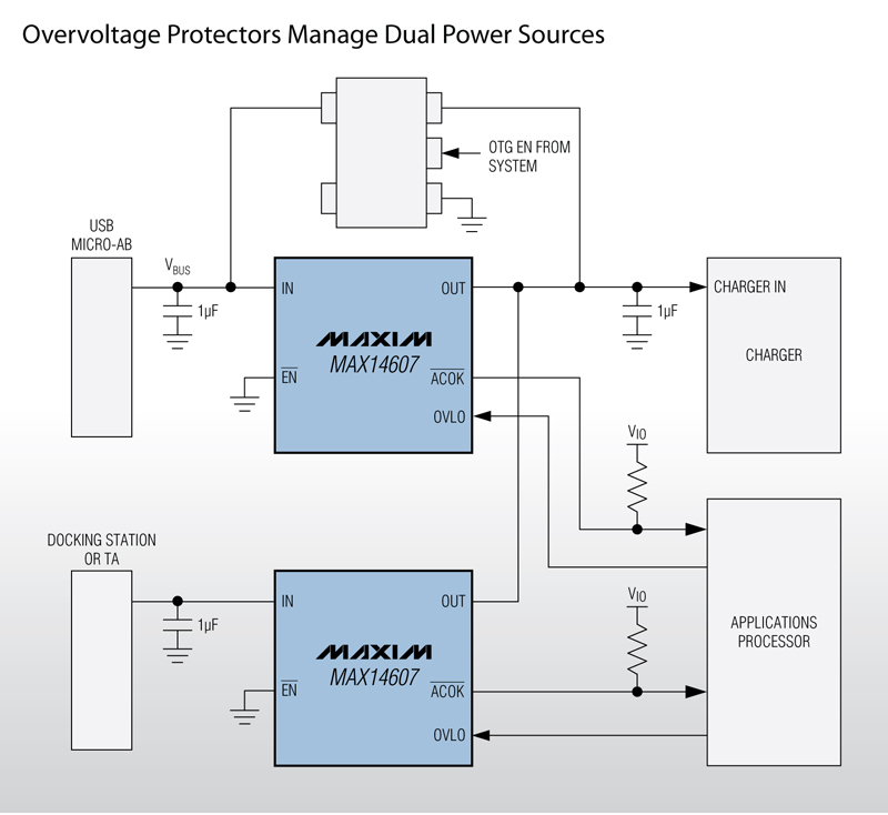 Maxim's Overvoltage Protectors Use Reverse Bias Blocking to Protect a Portable Device with Multiple Power Sources