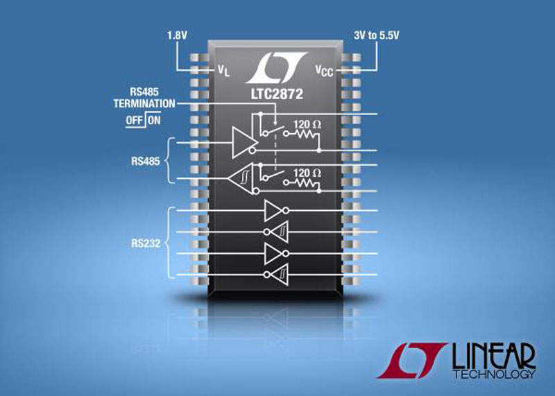 Robust Dual RS232/RS485 Multiprotocol Transceiver  Provides Integrated Switchable Termination