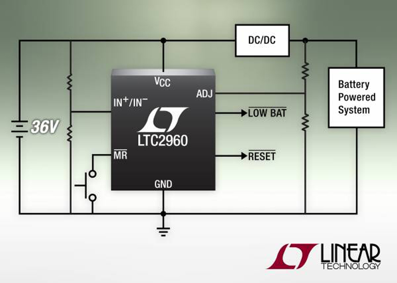 36V Nano Current Voltage Monitor Targets Multicell Applications