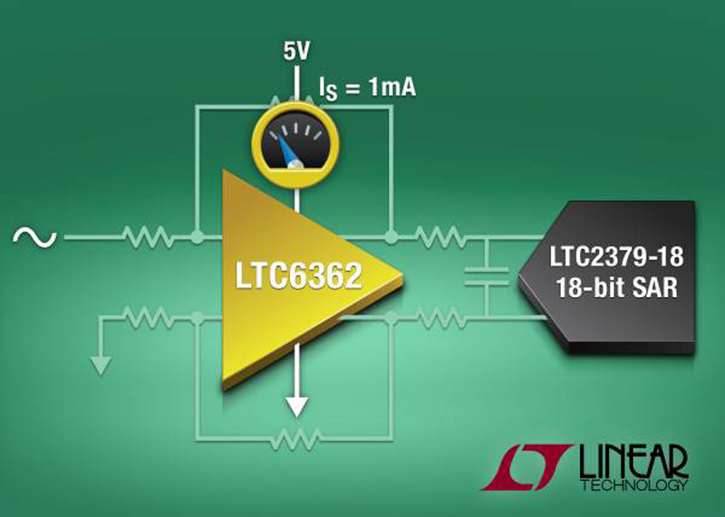 Fully Differential Amplifier Drives 18-bit ADCs & Consumes only 5mW
