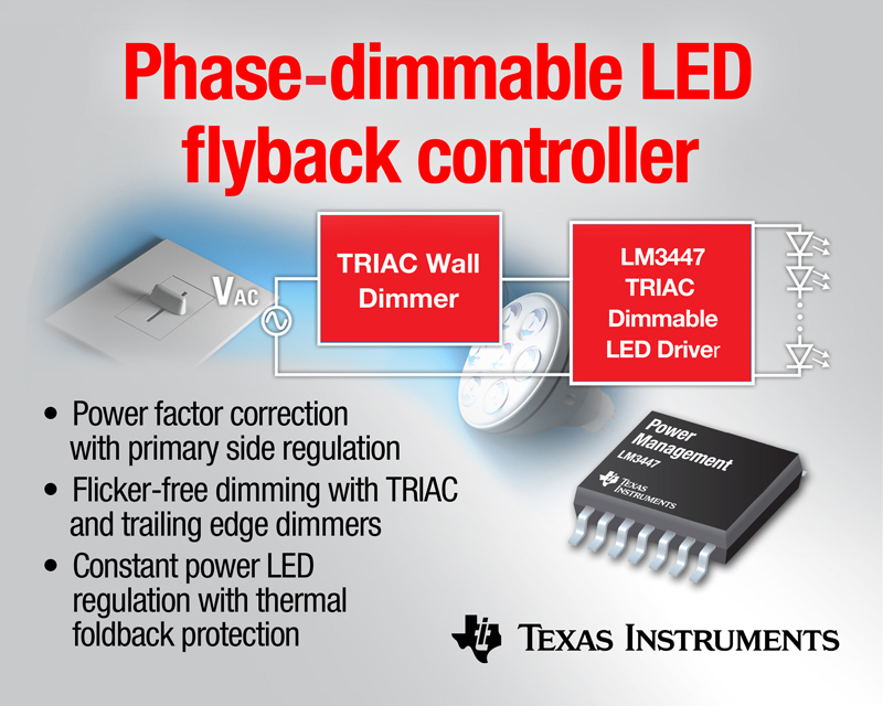 TI introduces industry's first LED controller with constant power regulation