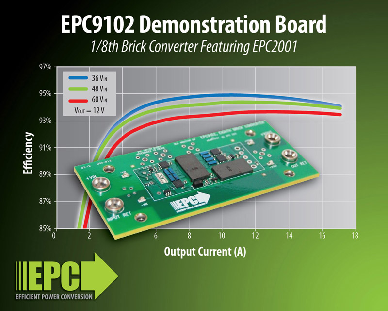 Efficient Power Conversion (EPC) Introduces Eighth Brick DC-DC Power Converter Demonstration Board Featuring (eGaN®) FETs