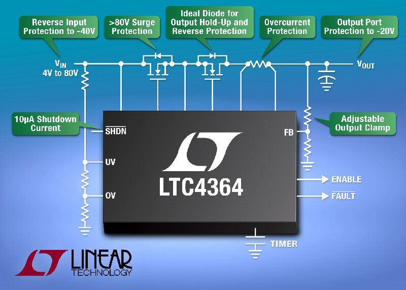 Linear Technology introduces the LTC4364 surge stopper