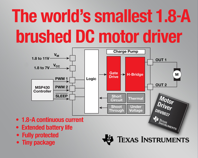 TI introduces industrys smallest 1.8-A brushed DC motor driver for battery powered applications