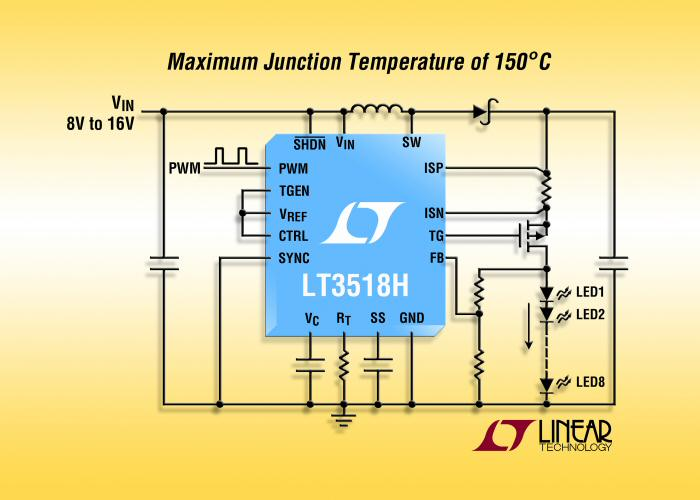 45-V 2.3-A LED driver for boost, buck, or buck-boost high-current applications