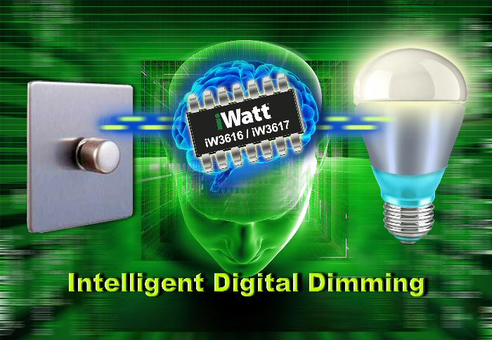 iWatt launches flickerless, digital-dimming SSL LED drivers with up to 25 W output power