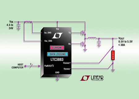 Linear Technology announces new synchronous step-down DC-DC controller