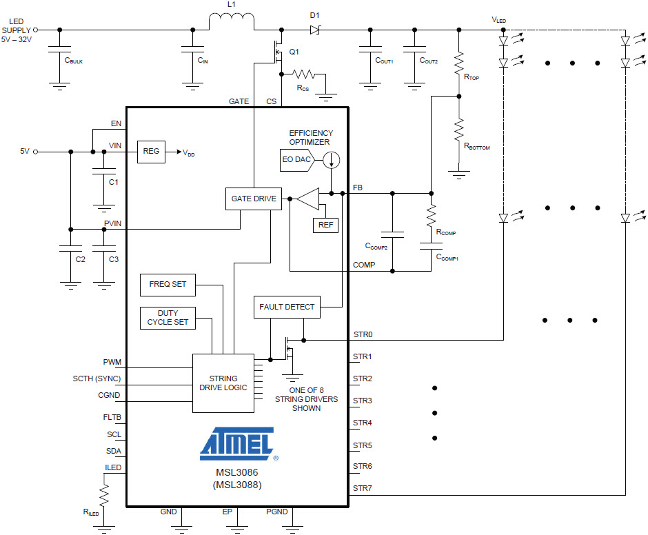 Atmel introduces configurable 8-ch LED drivers for monitors and industrial LCD-panel backlighting