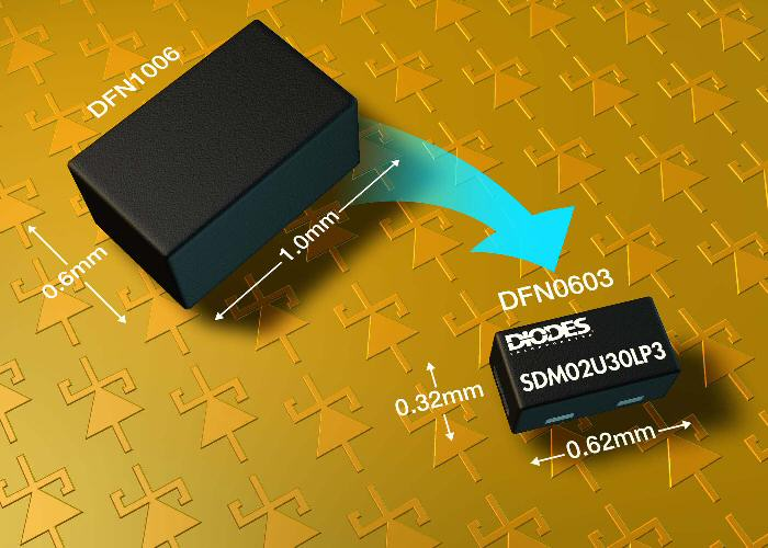 Schottky from Diodes Inc use 66% less space