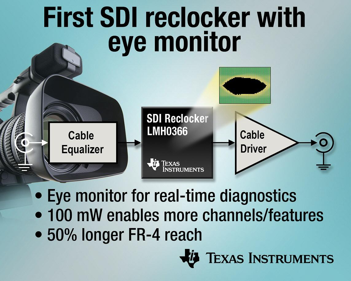 TI introduces SDI reclocker with integrated eye monitor for broadcast video systems