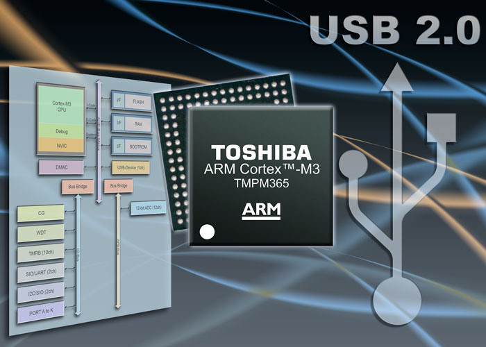 The 32bit ARM M3 controller from Toshiba Europe will reduce component count