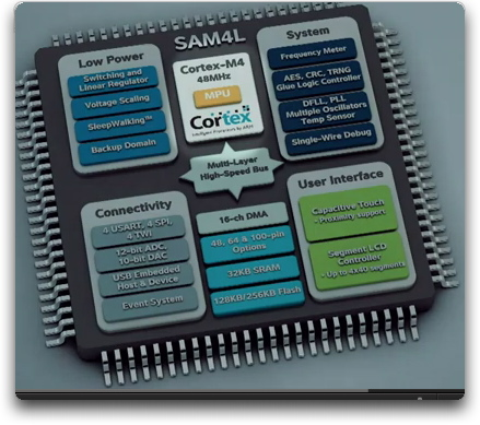Atmel Cortex-M4 MCUs consume 66% less power