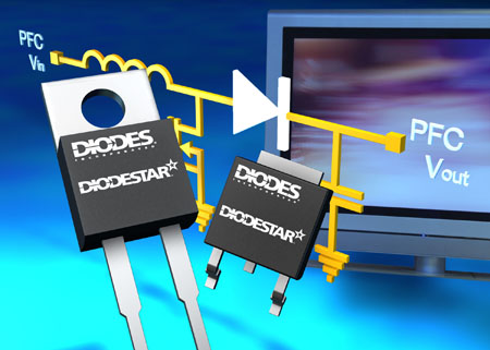 Diodes Develops Process Platform for Next Generation High Voltage Rectifiers