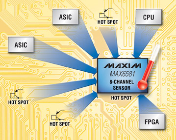 Maxim's Highly Accurate, 8-Channel Temperature Sensor Reduces Board Area