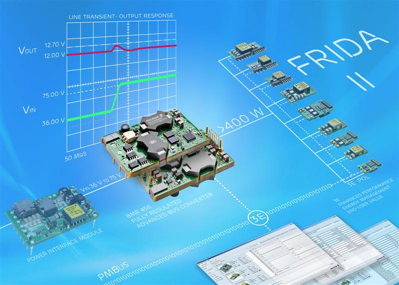 Ericsson Power Modules Takes Significant Step Forward with New Digital-Power Technology to Reduce Power Consumption
