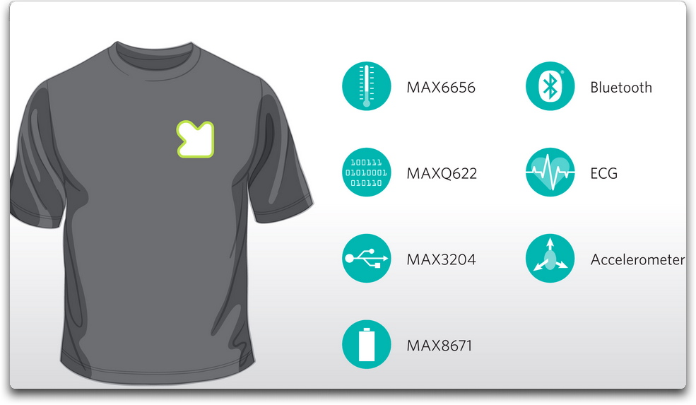 Collaboration project produces new FIT monitoring shirt