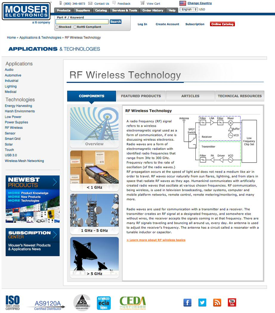 Mouser introduces new RF-technology site