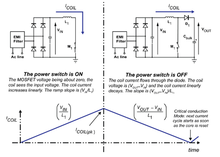 Power Factor Perfection