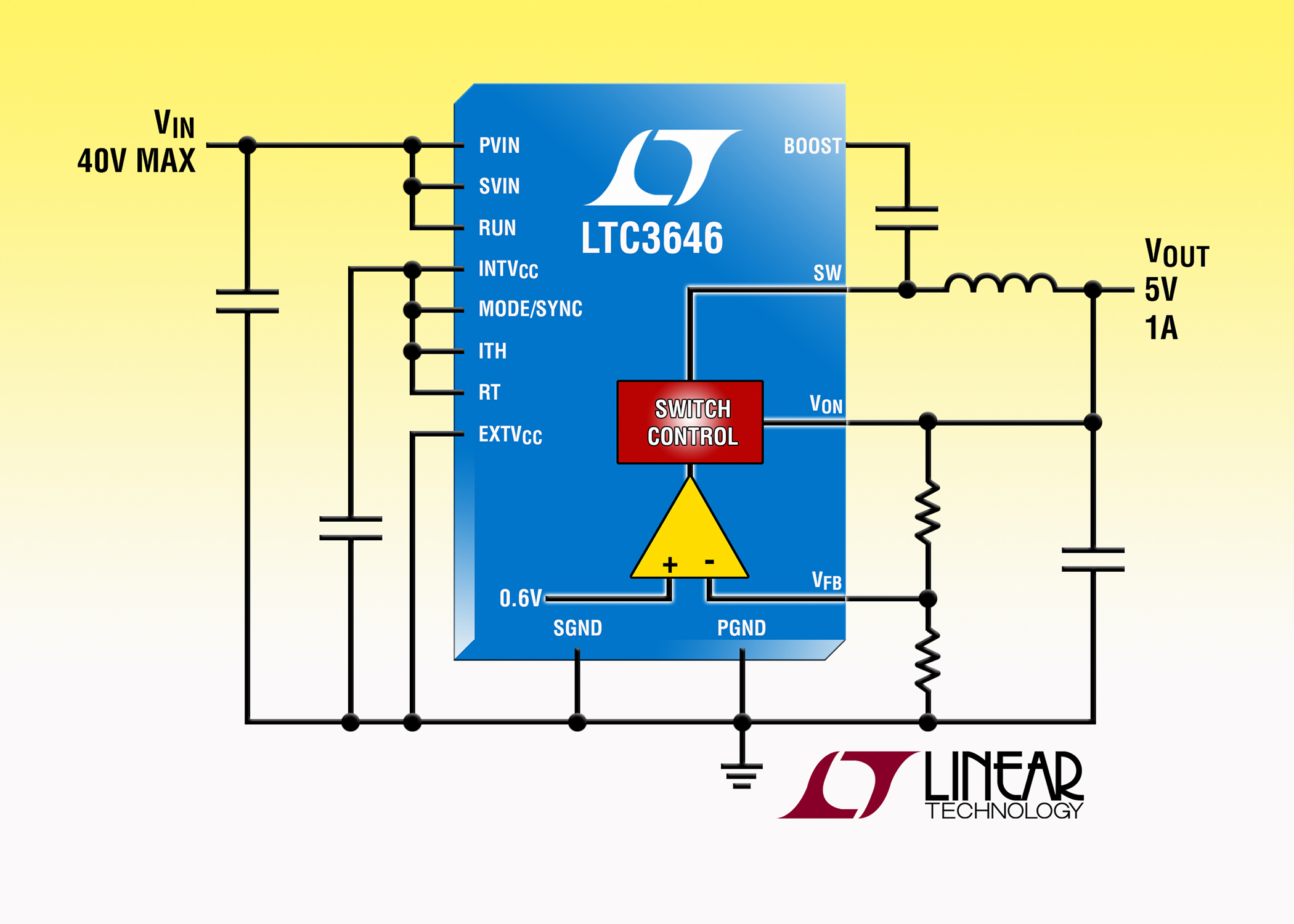 Power Systems Design Psd Information To Your Designs Rectifier Circuit Is That It Expands Easily Into A Polyphase Version Synchronous Buck Converter Can Deliver Up 1a