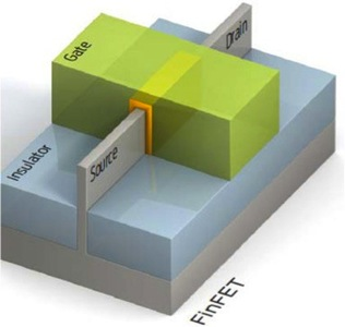 Samsung & Synopsys reveal their first 1-nm FinFET test chip