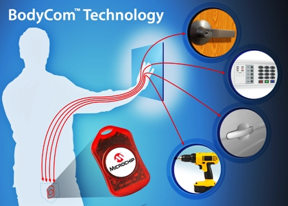 BodyCom technology uses human body as a secure, low-power communication channel
