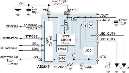 Power Systems Design  PSD  Information to Power Your Designs