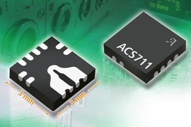Current-sensing ICs offered in tiny package