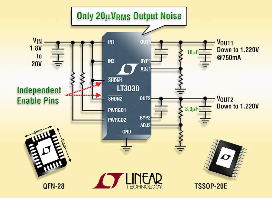 Dual linear LDO regulator with independent inputs offers very low noise