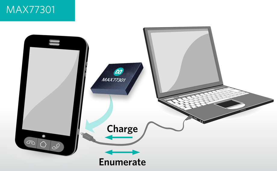 Intelligent enumerating battery charger provides safe and fast charge