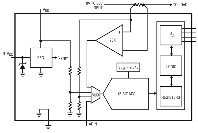 Measuring and sourcing DC transients and other DC test conditions