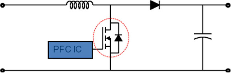 Selecting the Right MOSFET for Power Factor Correction Applications